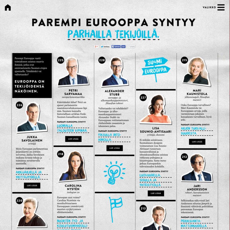 Eurovaalisaitin ehdokasgallerian desktop-näkymä